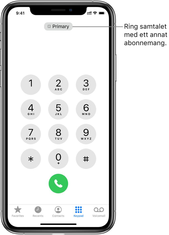 Telefonknappsatsen. Längs skärmens nederkant, från vänster till höger, finns flikarna Favoriter, Senaste, Kontakter, Knappsats och Röstbrevlåda.