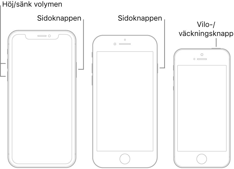 Bild på tre typer av iPhone-modeller, alla med skärmen vänd uppåt. På den vänstra bilden visas knapparna för volym upp och volym ned till vänster på enheten. Sidoknappen finns till höger. På bilden i mitten visas sidoknappen till höger på enheten. På bilden längst till höger visas vilo-/väckningsknappen på ovansidan av enheten.
