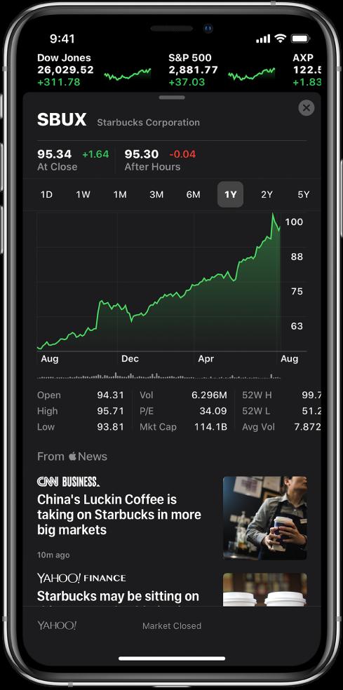 På mitten av skärmen visar ett diagram en akties prestanda under ett år. Ovanför diagrammet finns knappar för att visa aktieutvecklingen under en dag, en vecka, en månad, tre månader, sex månader, ett år, två år eller fem år. Nedanför diagrammet finns aktiedetaljer som öppningskurs, högsta och lägsta kurs samt börsvärde. Nedanför diagrammet finns Apple News-artiklar som är relaterade till aktien.