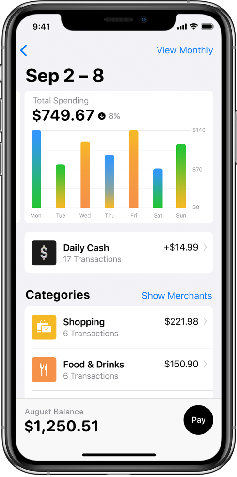 Ett diagram som visar utgifterna per dag i en vecka, intjänad DailyCash och utgifter för kategorierna Shopping och Mat och dryck.