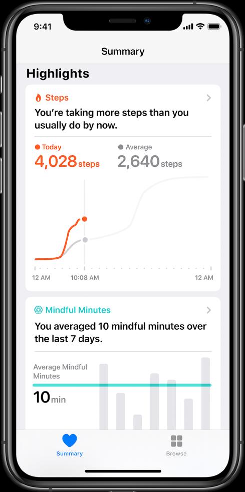 """หน้าจอสรุปในแอพสุขภาพ ซึ่งแสดงไฮไลท์สำหรับขั้นตอนที่เกิดขึ้นในวันนั้น ไฮไลท์แจ้งว่า """"คุณมีก้าวเดินมากกว่าที่คุณเคยเดินตามปกติในตอนนี้"""" แผนภูมิด้านล่างไฮไลท์แสดงจำนวนก้าว 4,028 ก้าวที่เดินมาในวันนี้ เทียบกับจำนวนก้าว 2,640 ก้าวในเวลาเดียวกันเมื่อวานนี้ ด้านล่างแผนภูมิคือข้อมูลเกี่ยวกับนาทีของการมีสมาธิที่ใช้ไป ปุ่มสรุปอยู่ที่ด้านซ้ายล่าง และปุ่มเลือกหาอยู่ที่ด้านขวาล่าง"""