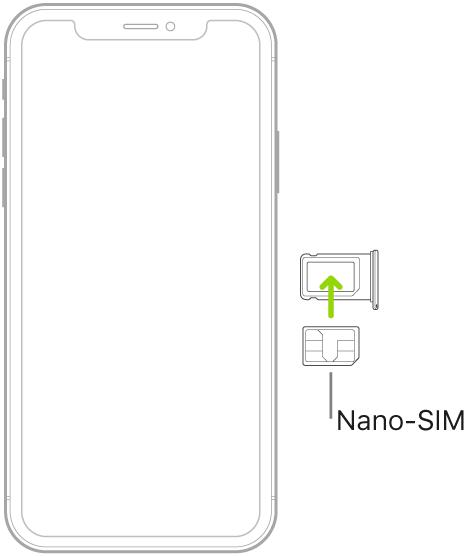 У тримач на iPhone вставлено картку nano-SIM зрізаним кутом у верхньому правому куті.
