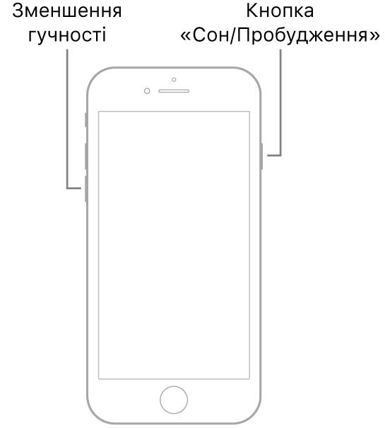 Ілюстрація iPhone7 з екраном догори. Кнопка зменшення гучності розташована з лівого боку пристрою, а кнопка «Сон/Збудити»— з правого.