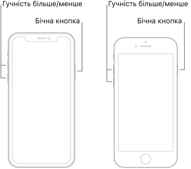 Ілюстрації двох моделей iPhone з екранами догори. На моделі ліворуч немає кнопки «Початок», а на моделі праворуч є кнопка «Початок» в нижній частині пристрою. На обох моделях кнопки збільшення та зменшення гучності розташовані з лівого, а бічна кнопка— з правого боку.