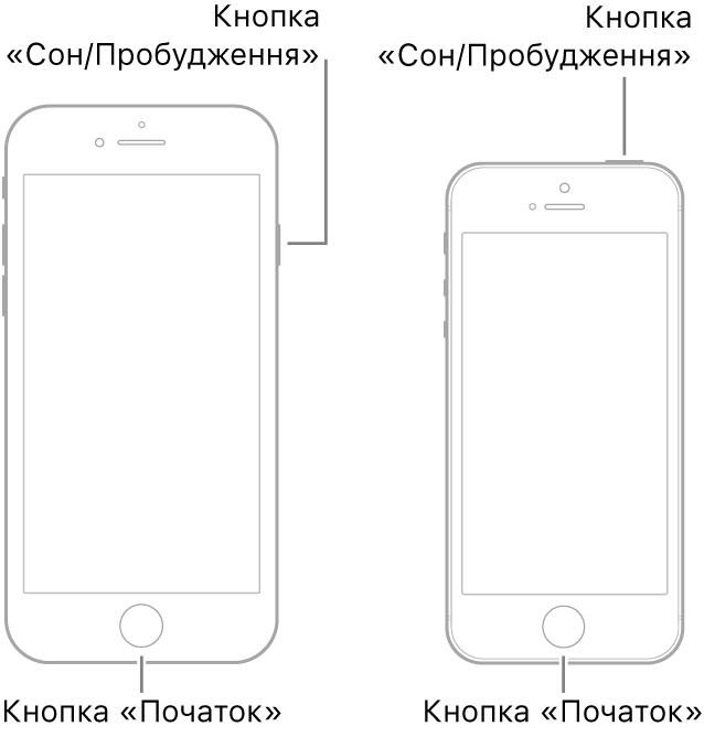 Ілюстрації двох моделей iPhone з екранами догори. Кнопка «Початок» на обох моделях розташована в нижній частині пристроїв. На моделі зліва кнопка «Сон/Збудити» розташована з правого боку у верхній частині пристрою, а на моделі справа— на верхній панелі ближче до правого боку.