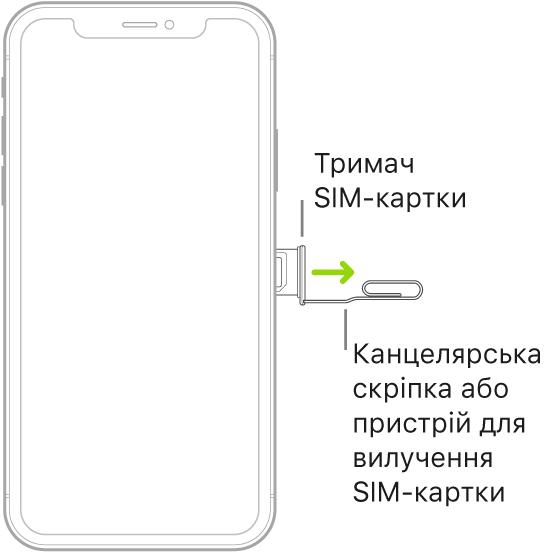 У маленький отвір тримача на правій панелі iPhone вставляється скріпка або пристрій для вилучення SIM-картки, щоб дістати тримач.