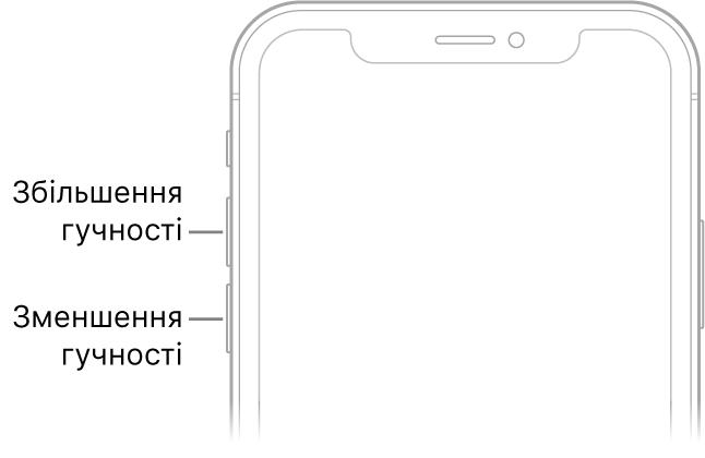 Верхня частина передньої панелі iPhone із кнопками збільшення та зменшення гучності у верхньому лівому куті.