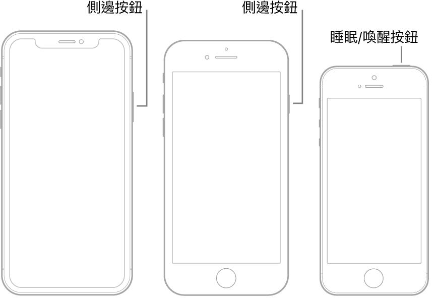 插圖顯示 iPhone 側邊「睡眠/喚醒」按鈕的位置。