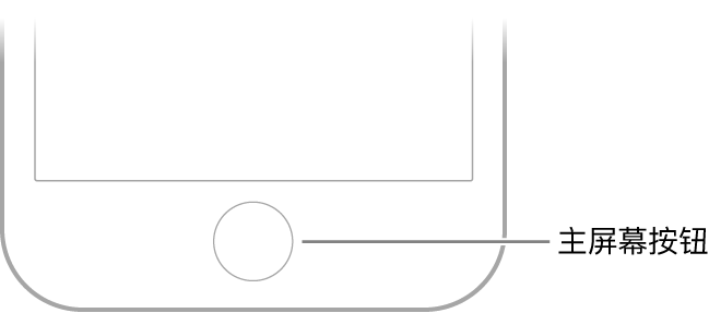 iPhone 底部的主屏幕按钮。
