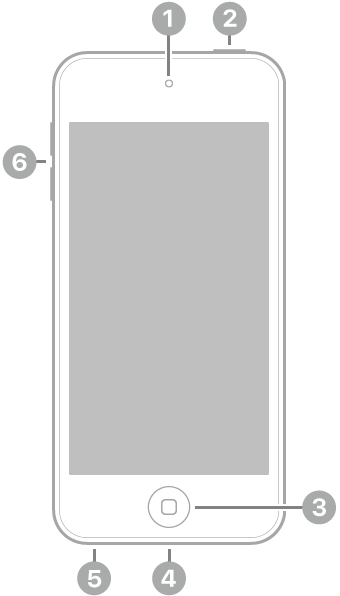 The front view of iPod touch.