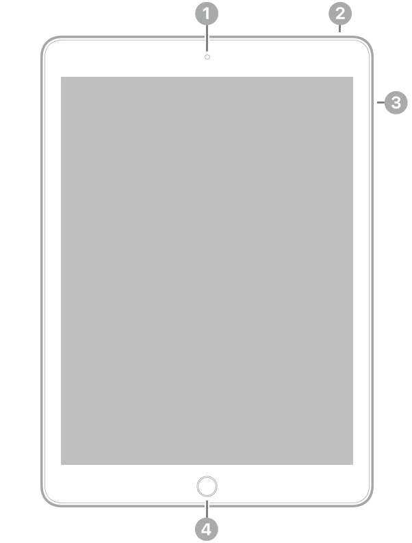 Voorkant van de iPadAir2 met bijschriften voor de camera aan de voorkant bovenaan in het midden, de bovenste knop rechtsboven, de volumeknoppen aan de rechterkant en de thuisknop/TouchID onderaan in het midden.