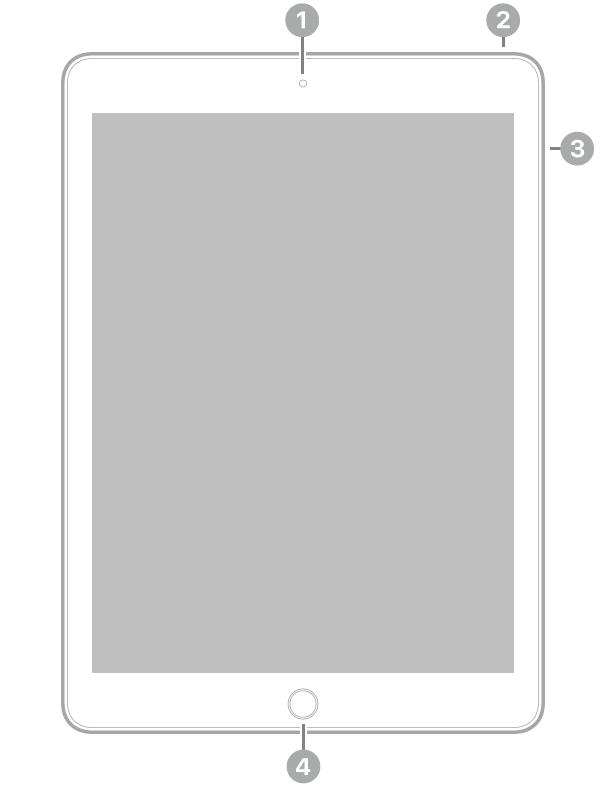 Voorkant van de iPadPro met bijschriften voor de camera aan de voorkant bovenaan in het midden, de bovenste knop rechtsboven, de volumeknoppen aan de rechterkant en de thuisknop/TouchID onderaan in het midden.