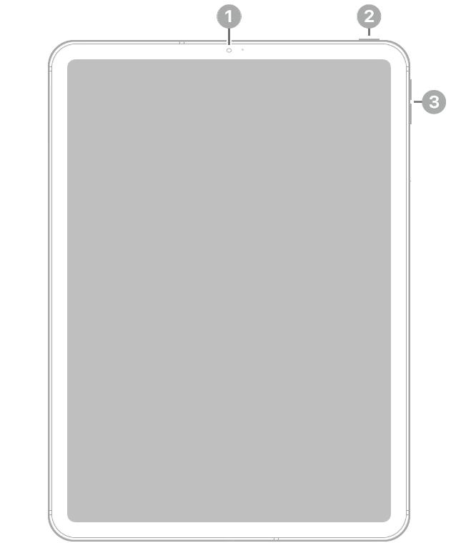 Voorkant van de iPadPro met bijschriften voor de camera aan de voorkant bovenaan in het midden, de bovenste knop rechtsboven en de volumeknoppen aan de rechterkant.