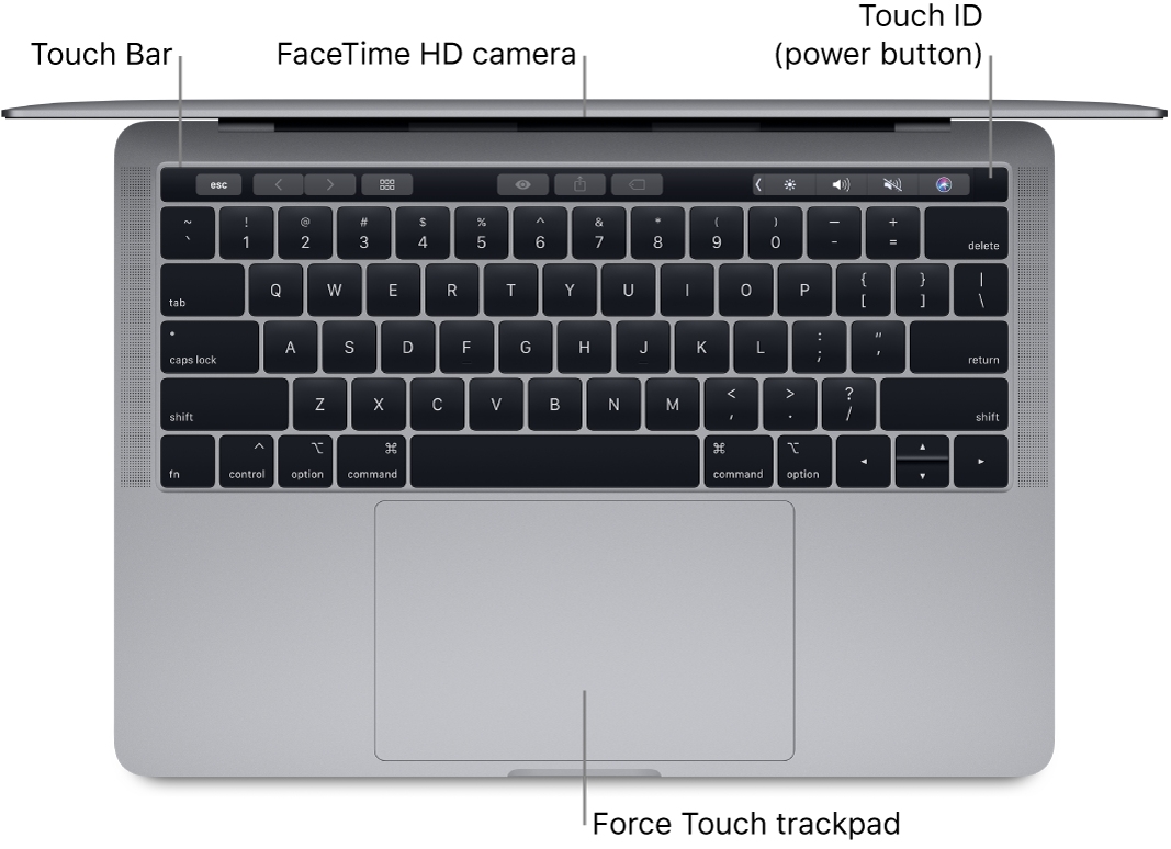 Looking down on an open MacBook Pro, with callouts to the Touch Bar, the FaceTime HD camera, Touch ID (power button), and the Force Touch trackpad.