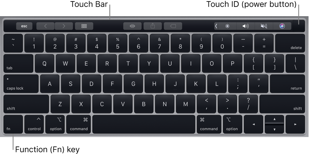 The MacBook Pro keyboard showing the TouchBar, TouchID (power button), and the Fn function key in the lower left corner.