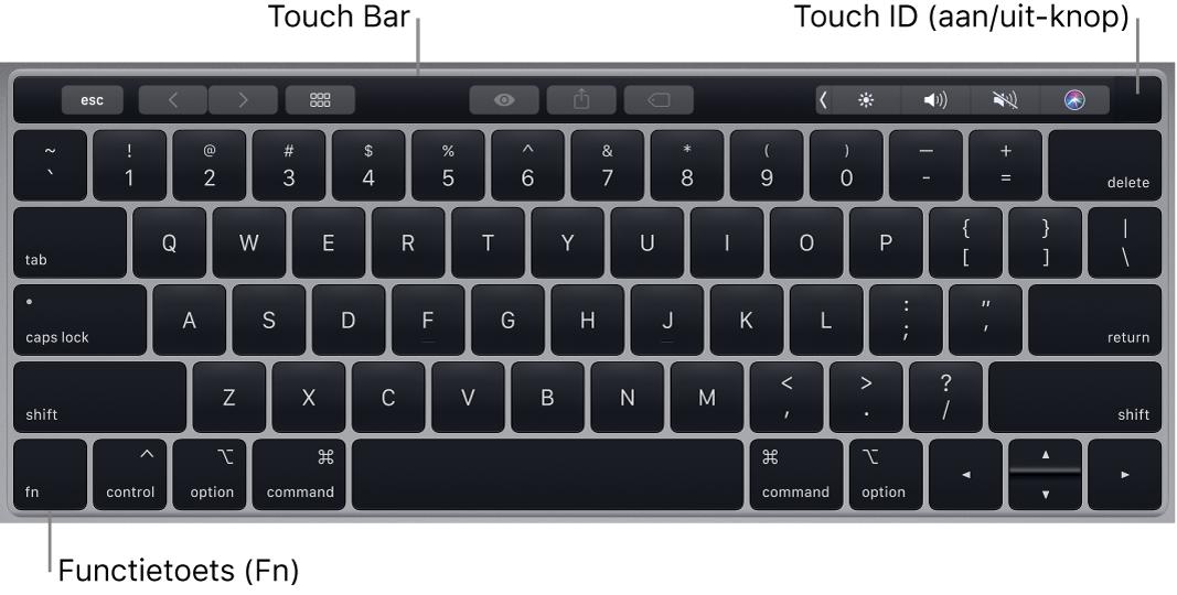 Het toetsenbord van de MacBookPro met de TouchBar, TouchID (aan/uit-knop) en de Fn-functietoets in de linkerbenedenhoek.