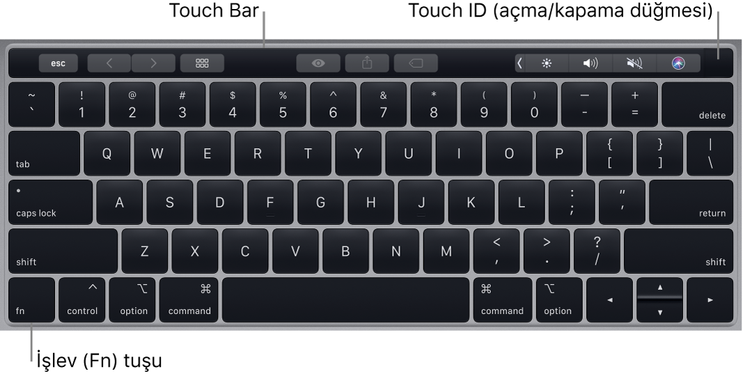 Touch Bar, TouchID (güç düğmesi) vesol alt köşede Fn işlev tuşunu gösteren MacBook Pro klavyesi.