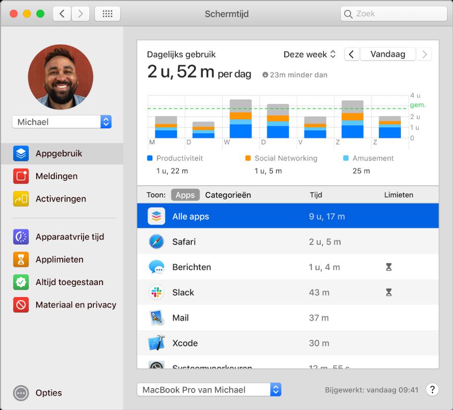 Een Schermtijd-venster met de hoeveelheid tijd die er aan diverse apps is besteed.