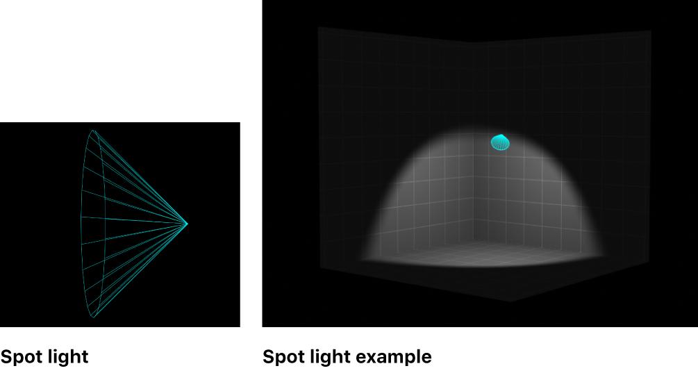 Canvas mit einem Beispiel für Scheinwerferlicht