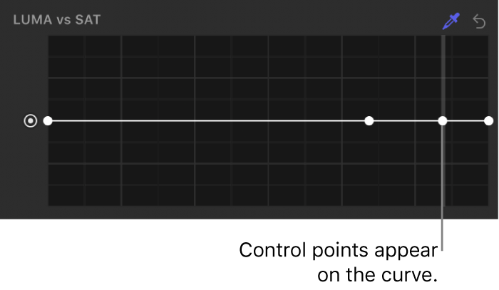 The Filters Inspector showing control points on the Luma vs Sat curve
