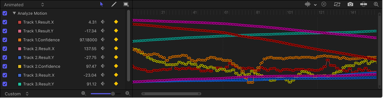 Keyframe Editor showing curves for many parameters simultaneously