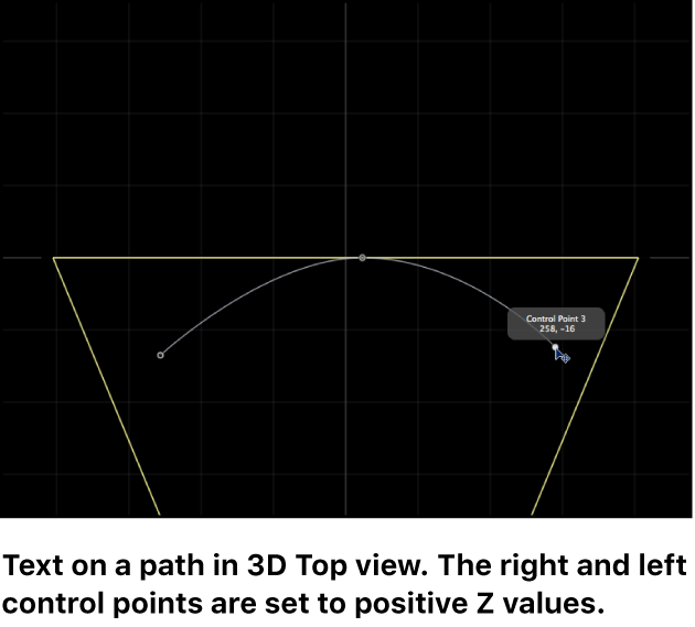 Canvas showing top view of 3D text path