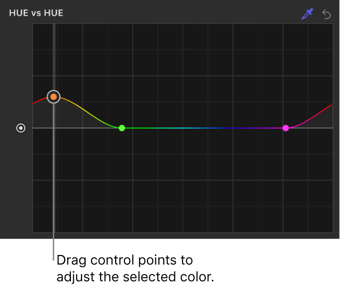 Filters Inspector showing control points being adjusted on the Hue vs Hue curve