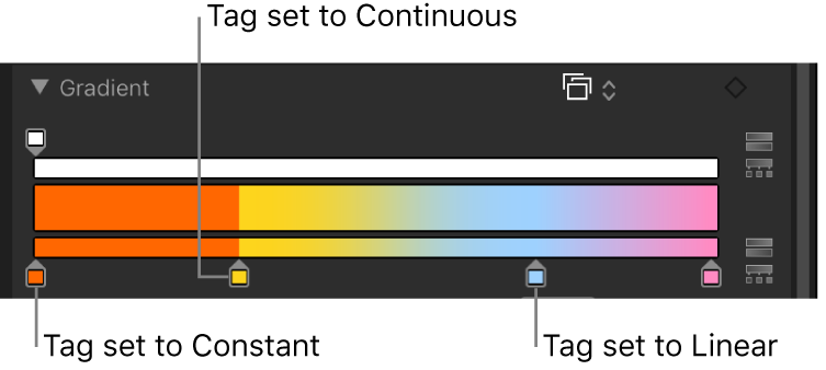 Gradient editor showing color tags distributed using the Constant interpolation method