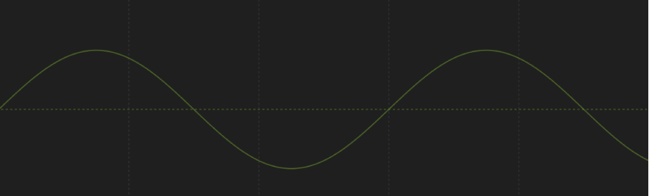 Default Oscillate behavior's sine wave in the Keyframe Editor