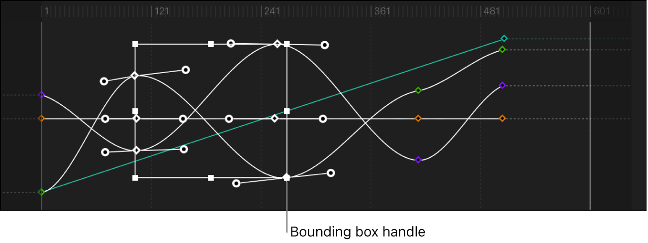 Keyframe Editor showing a bounding box