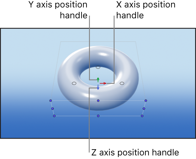 Canvas showing the axis position handles of the 3D Transform onscreen controls