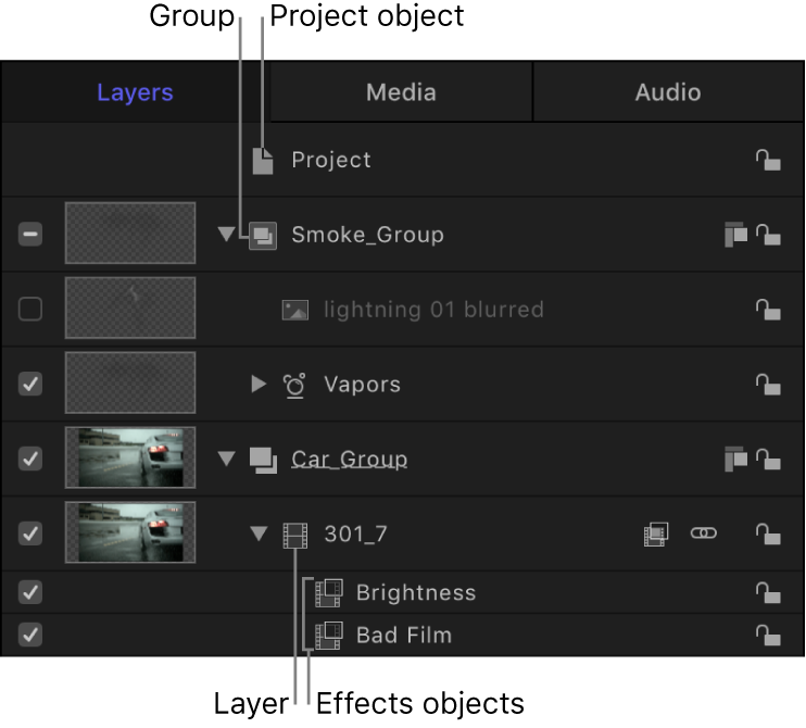 Project pane showing Layers list containing the Project object, groups, layers, and effects objects