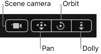 Lienzo con las herramientas de visualización 3D