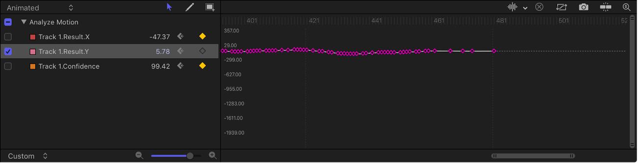 Editor de fotogramas clave que muestra una curva con fotogramas clave reducidos