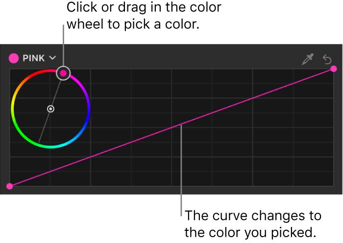 Una curva de color en el inspector de filtros, con una rueda de color para seleccionar un color personalizado