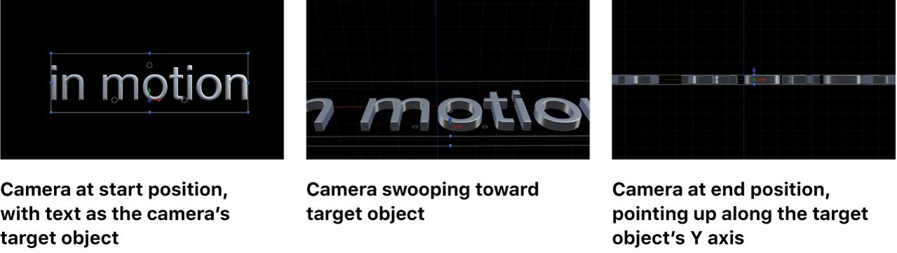 Lienzo que muestra una cámara en su posición inicial, desplazándose hacia el objeto de destino y apuntando hacia arriba a lo largo del eje Y del objeto