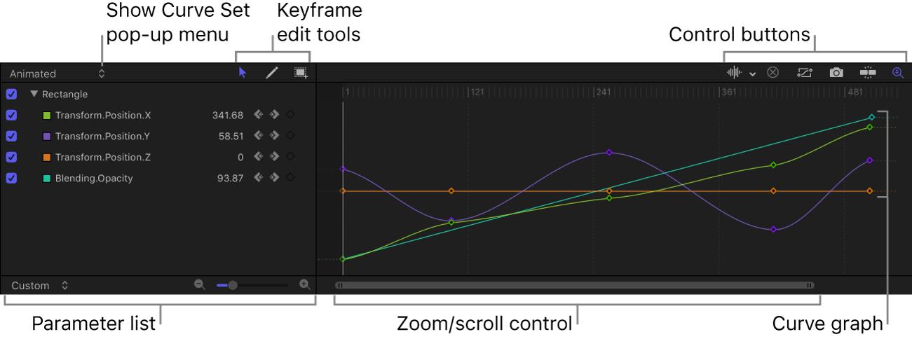 """Editor de fotogramas clave con sus diferentes partes, incluido el menú desplegable """"Mostrar grupo de curvas"""", las herramientas de edición de fotogramas clave, los botones de control, el gráfico de curvas y los controles de zoom/desplazamiento"""