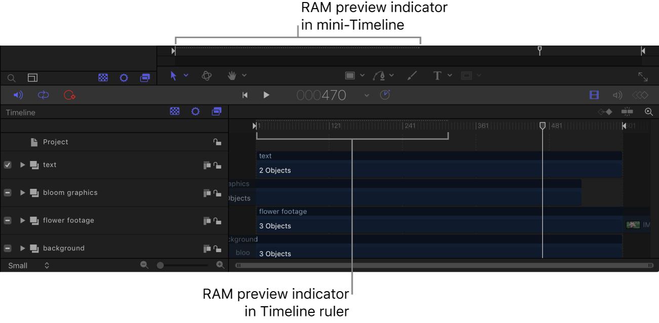 Minilínea de tiempo y línea de tiempo mostrando los indicadores de previsualización RAM