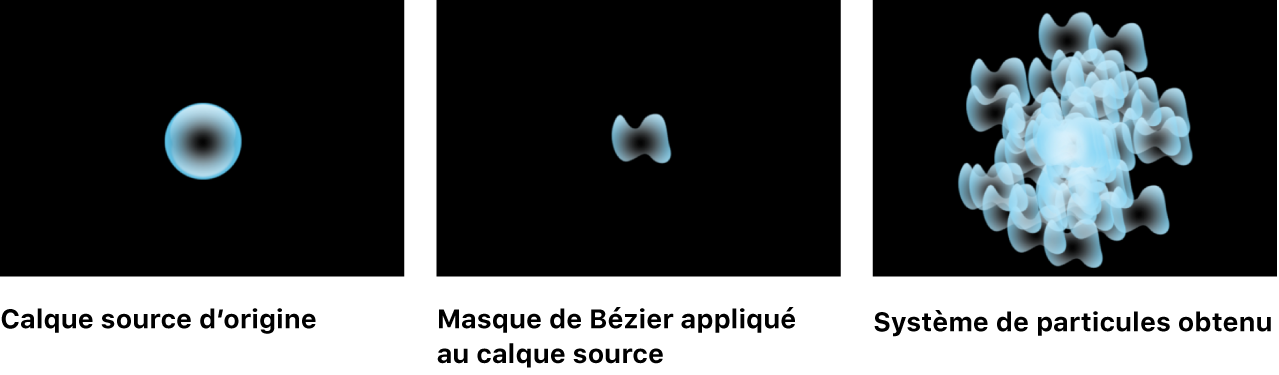 Canevas affichant un masque appliqué au calque source d'une cellule de particule