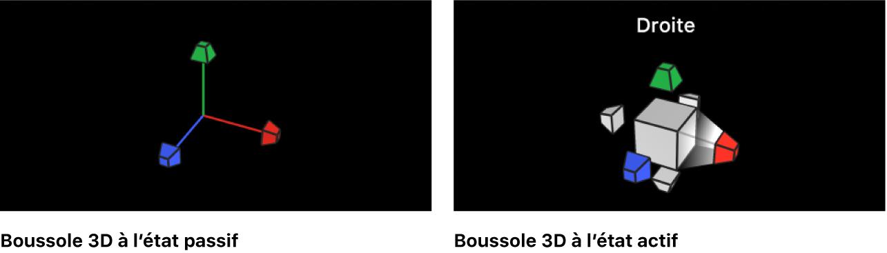 Canevas affichant la boussole3D dans les états passif et actif