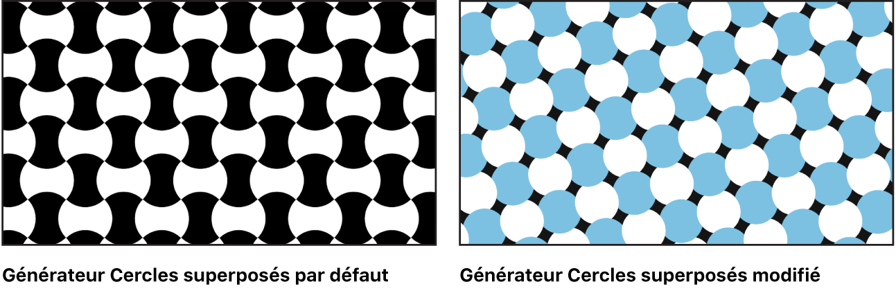 Canevas affichant le générateur Cercles superposés avec un grand choix de réglages
