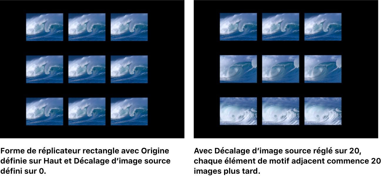 Canevas affichant un réplicateur auquel l'option «Décalage de l'image source de début» est appliquée