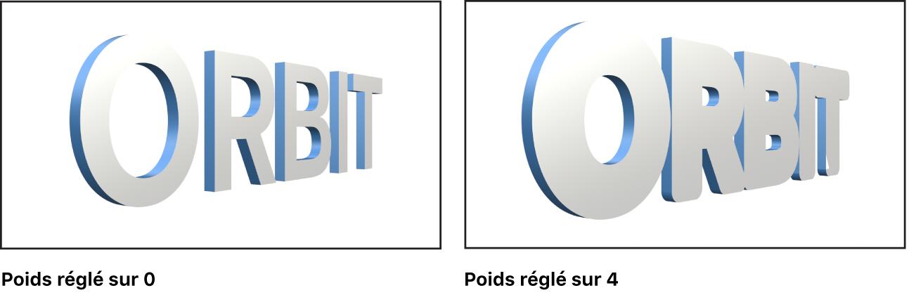 Canevas affichant un texte3D avec le Poids réglé sur 0 et un autre dont le Poids est réglé sur 4