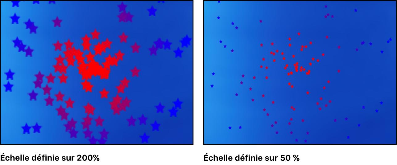 Canevas affichant l'effet d'un paramètre Échelle