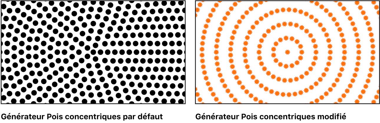 Canevas affichant le générateur Pois concentriques avec un grand choix de réglages