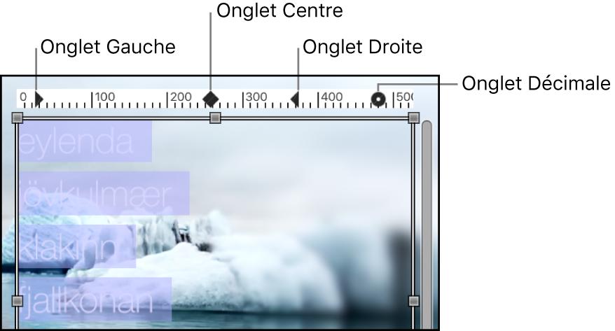 Canevas affichant un objet texte avec la règle et différents types d'onglets