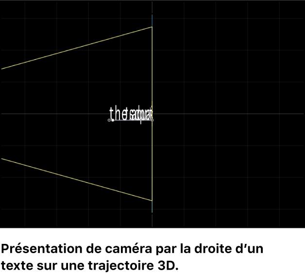 Canevas affichant une vue de la caméra de droite du texte sur une trajectoire3D