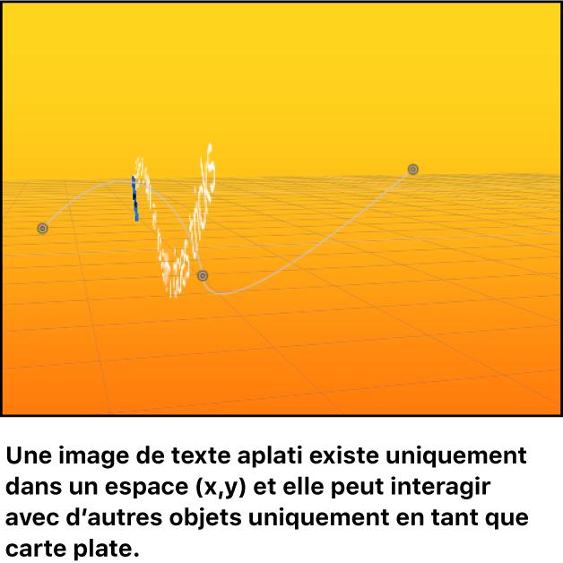 Canevas affichant un objet texte aplati dans un espace3D