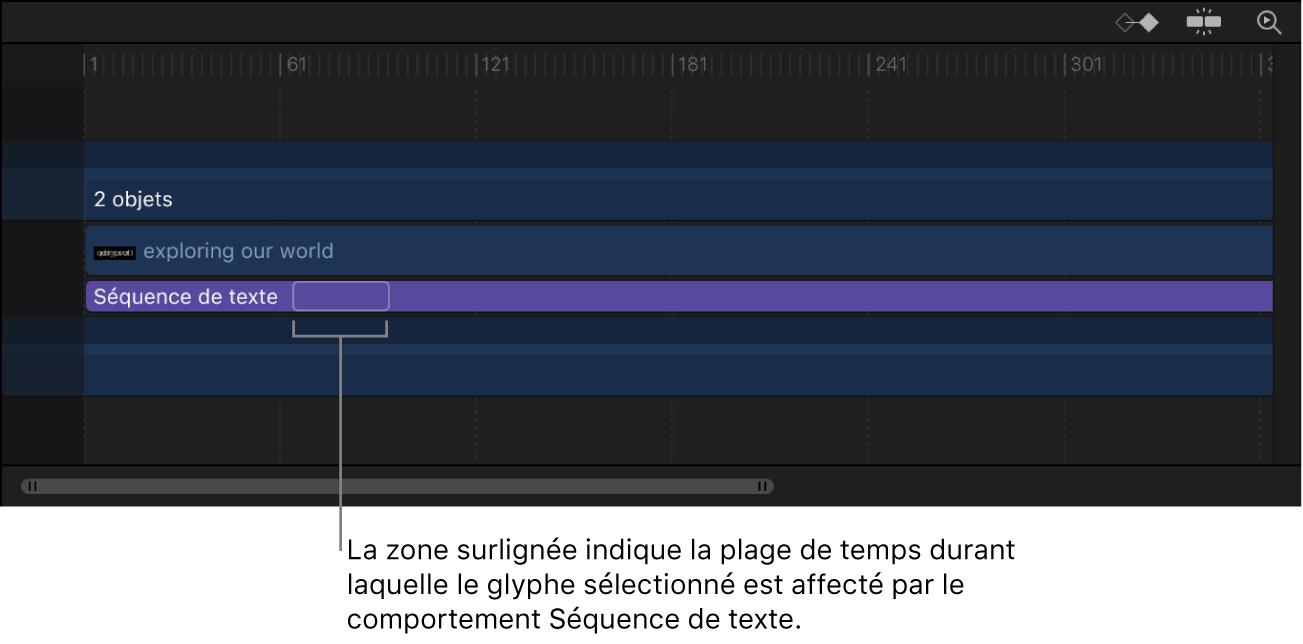 Timeline affichant la barre Séquence de texte avec une zone en surbrillance indiquant l'emplacement de l'animation du glyphe sélectionné