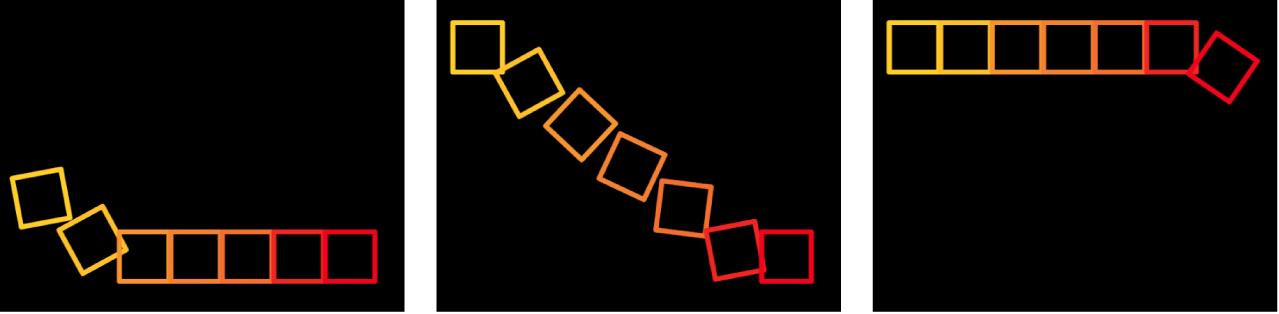 キャンバス。「Y座標」フィールドが300に設定されているリプリケータが表示されています